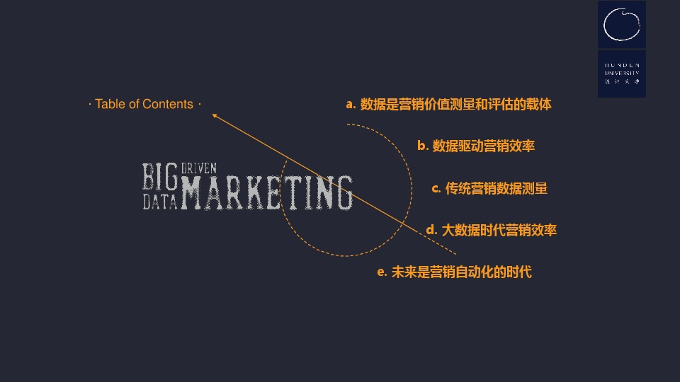 数据驱动营销-混沌研习性吴明辉分享