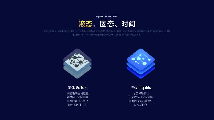 模式创新:商业本质的嬗变-从帝国到流沙-混沌大学8月5日王强分享PPT