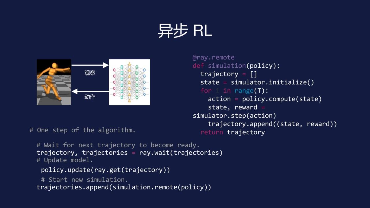 人工智能-机器学习:观点与挑战-混沌大学9月9日Michael I. Jordan分享PPT